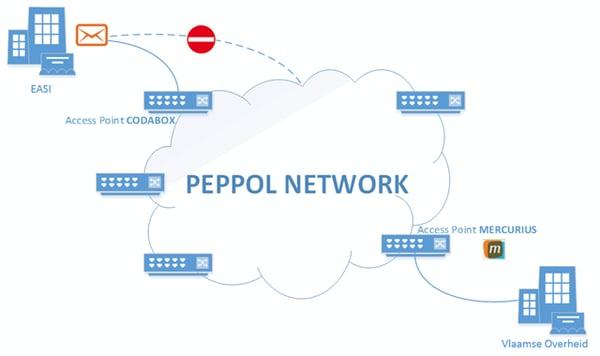 Peppol_1
