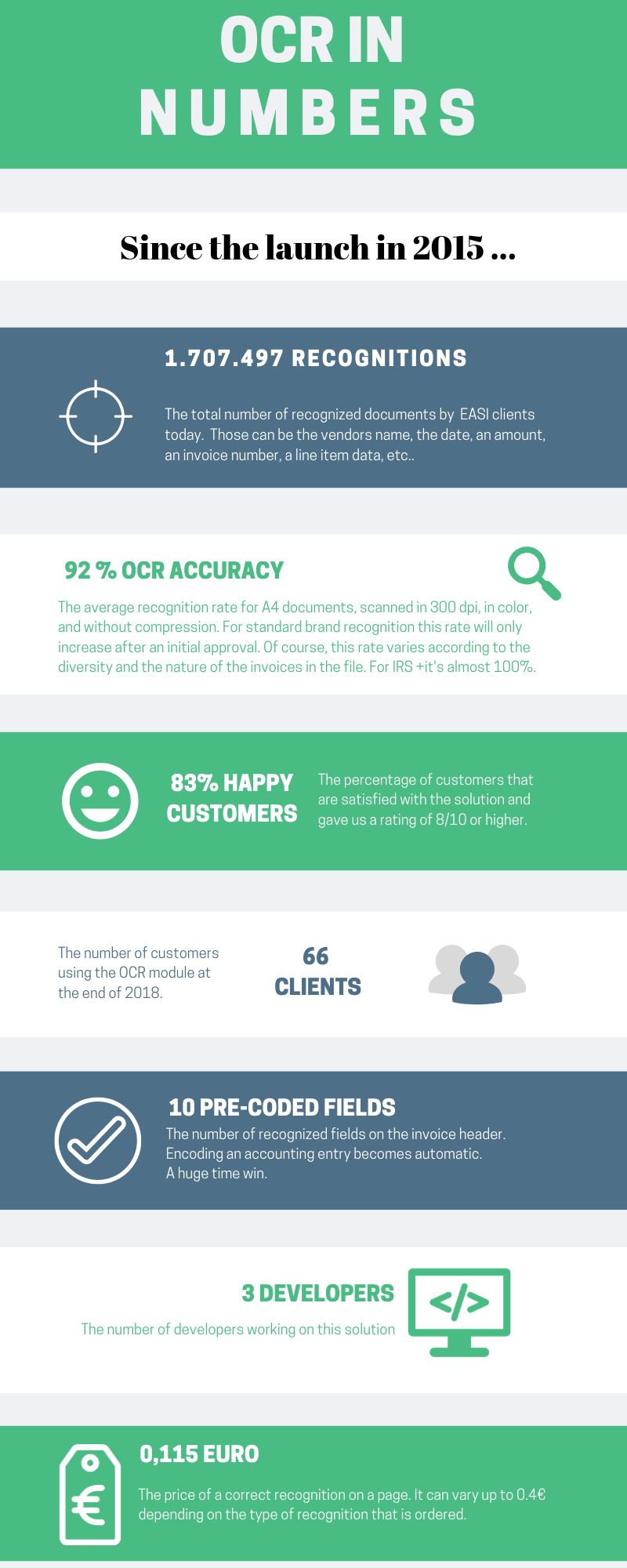 OCR in NUMBERS (1)