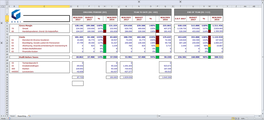 report accounting excel adfinity
