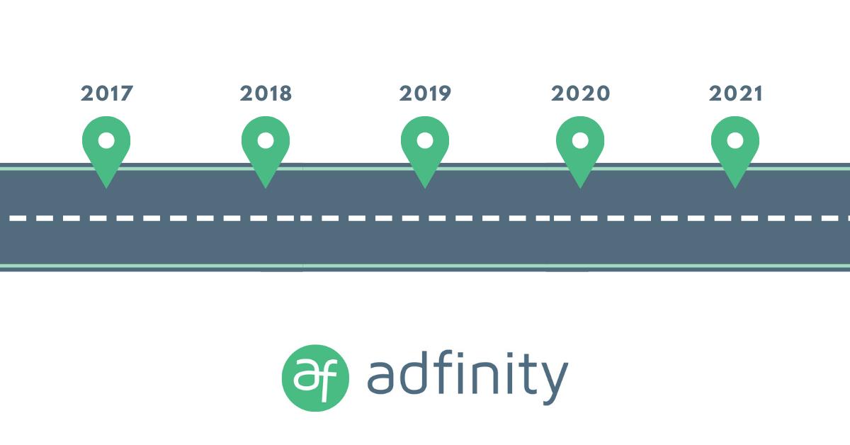 Adfinity Roadmap 2021